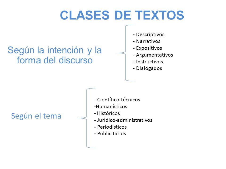 CLASES DE TEXTOS Según la intención y la forma del discurso