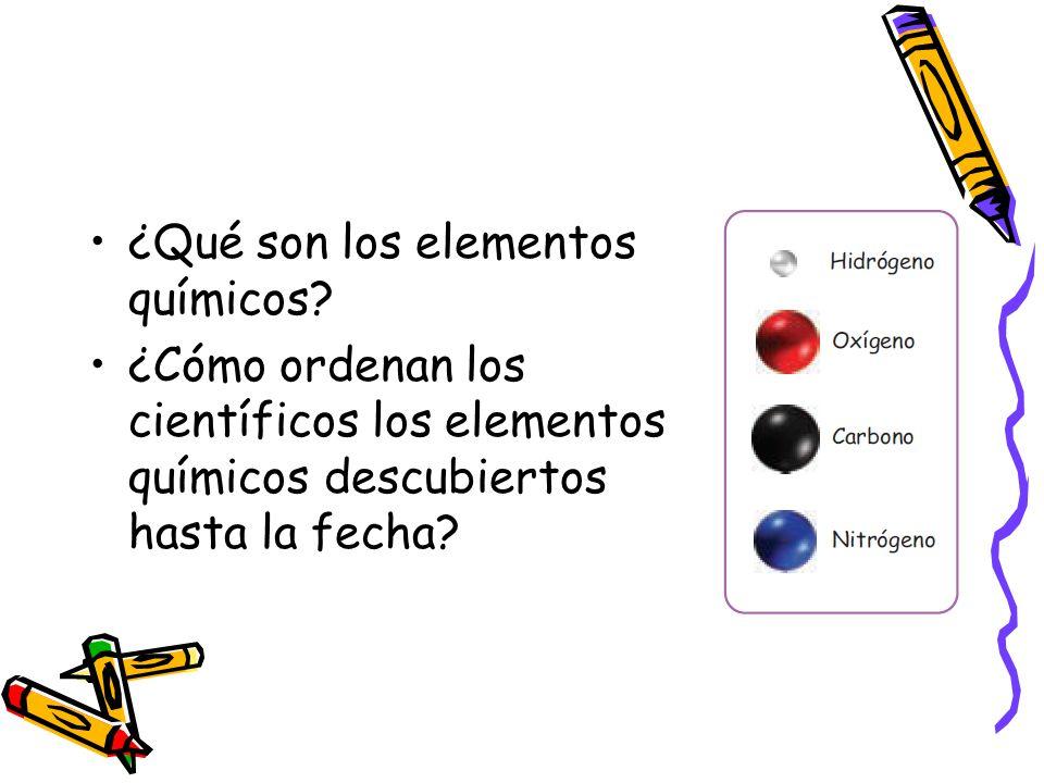 Tabla periodica ae 1 comprender que toda la materia est qu son los elementos qumicos 3 tabla peridica urtaz Image collections