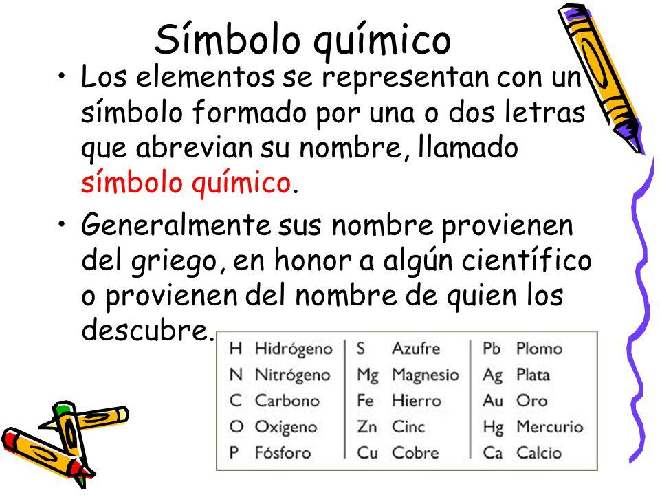 Tabla periodica ae 1 comprender que toda la materia est smbolo qumico los elementos se representan con un smbolo formado por una o dos letras que urtaz Image collections