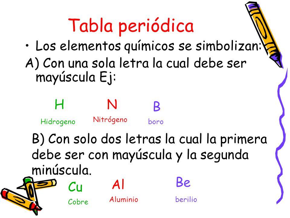 Tabla periodica ae 1 comprender que toda la materia est 6 tabla peridica urtaz Image collections