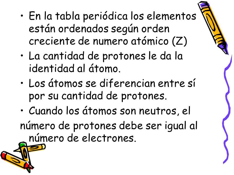 Tabla periodica ae 1 comprender que toda la materia est en la tabla peridica los elementos estn ordenados segn orden creciente de numero atmico z urtaz Image collections