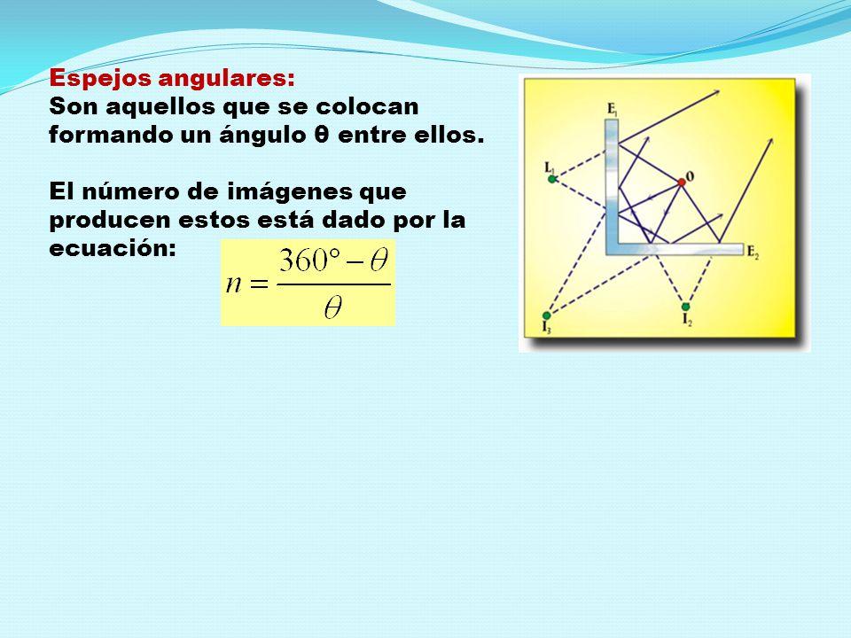 Espejos angulares: Son aquellos que se colocan formando un ángulo θ entre ellos.