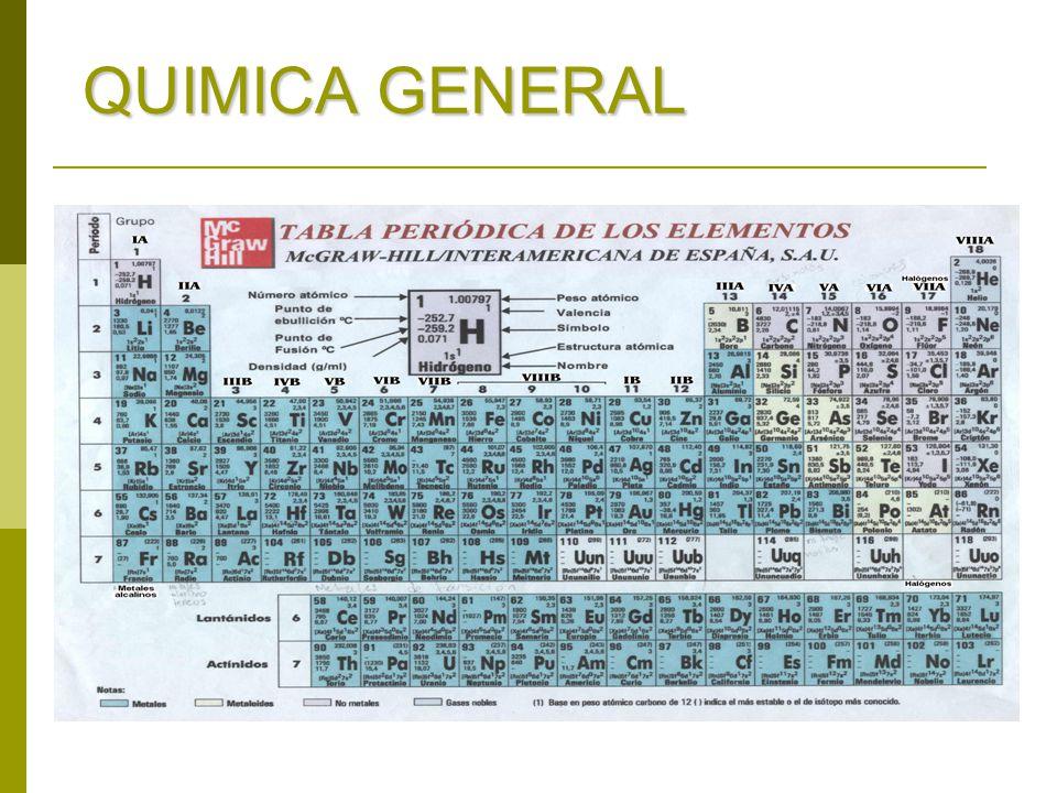 Tabla perodica qumica general inga norma brecevich 27 quimica general urtaz Gallery