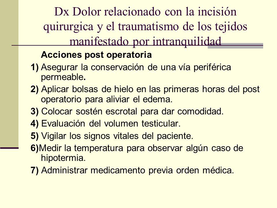 Dx Dolor relacionado con la incisión quirurgica y el traumatismo de los tejidos manifestado por intranquilidad