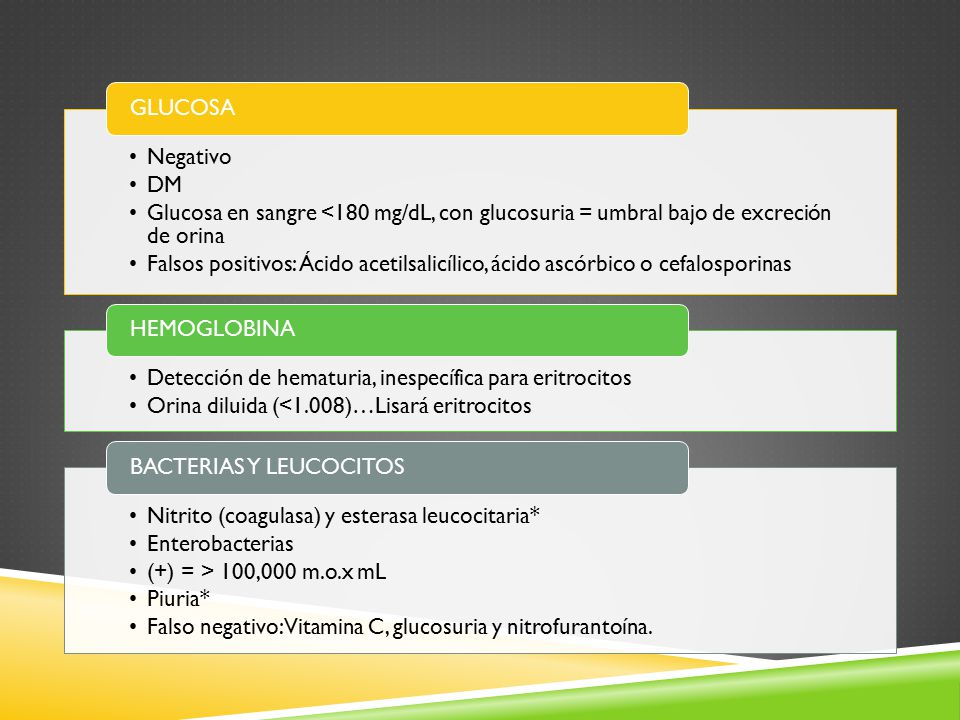 Negativo DM. Glucosa en sangre <180 mg/dL, con glucosuria = umbral bajo de excreción de orina.