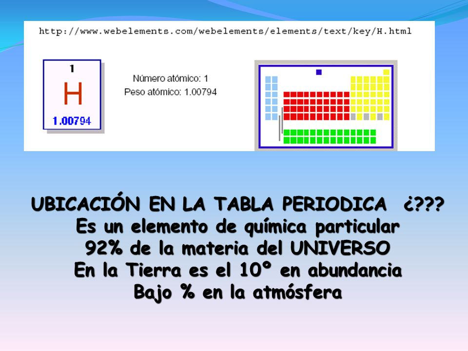 Qumica inorgnica unidad iii hidrogeno oxigeno agua oxigenada ubicacin en la tabla periodica urtaz Images