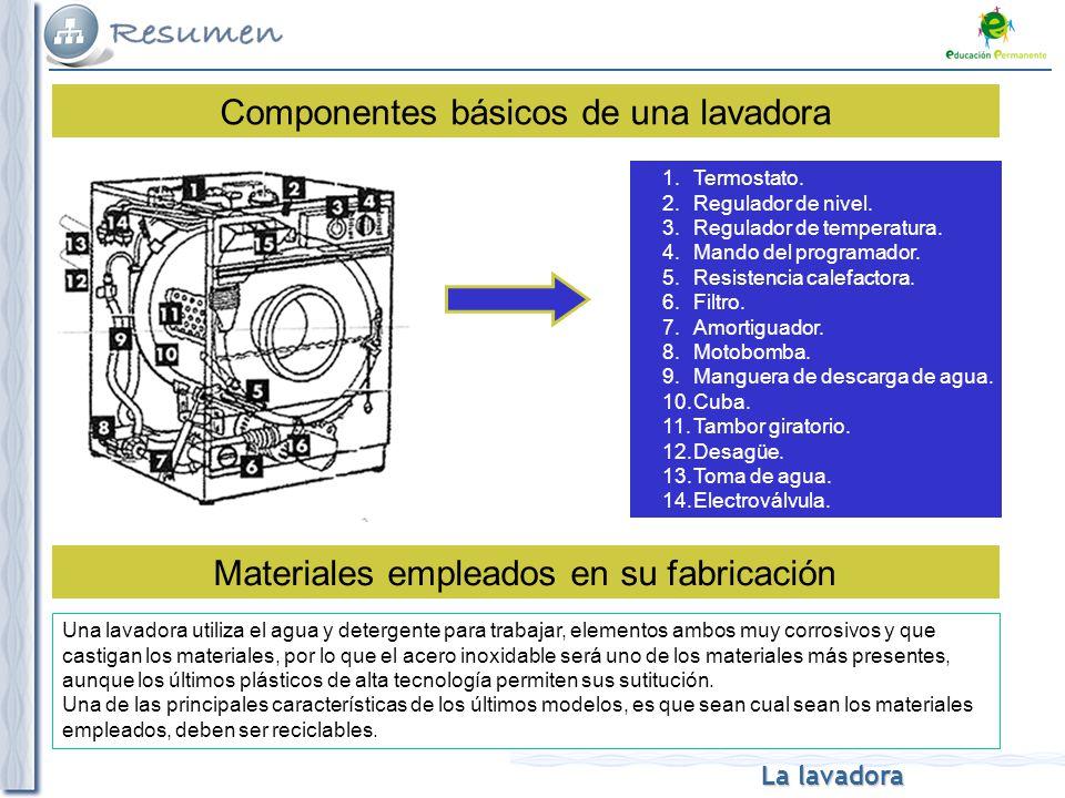 Componentes básicos de una lavadora