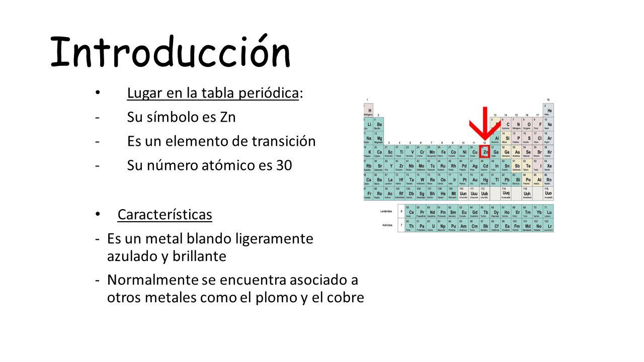 Composicion quimica y otros acidos ppt descargar introduccin lugar en la tabla peridica su smbolo es zn urtaz Image collections