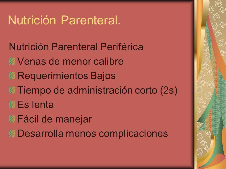 Nutrición Parenteral. Nutrición Parenteral Periférica