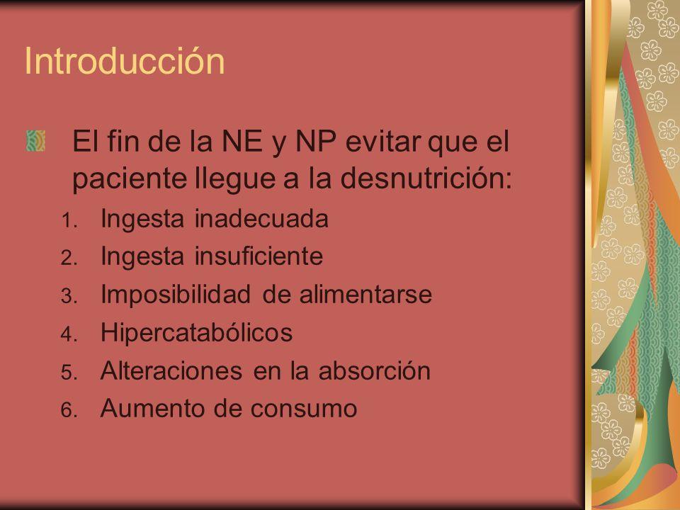 Introducción El fin de la NE y NP evitar que el paciente llegue a la desnutrición: Ingesta inadecuada.