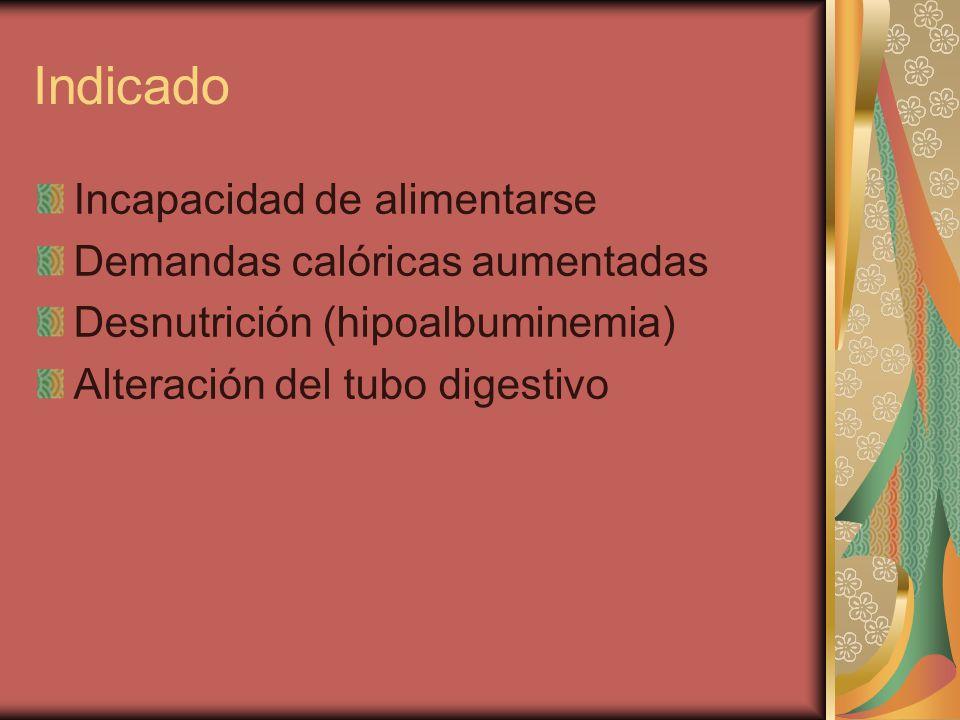 Indicado Incapacidad de alimentarse Demandas calóricas aumentadas