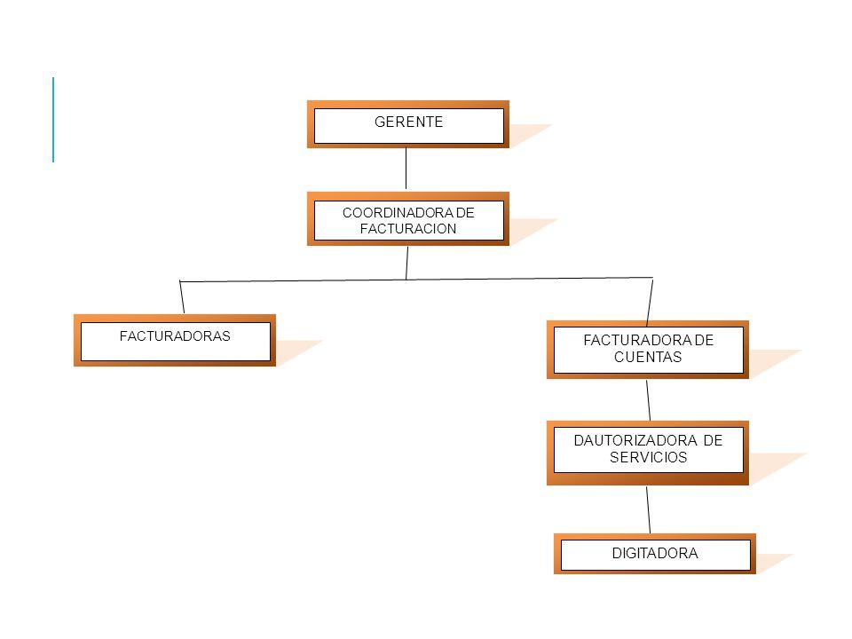 ORGANIGRAMA FACTURACION