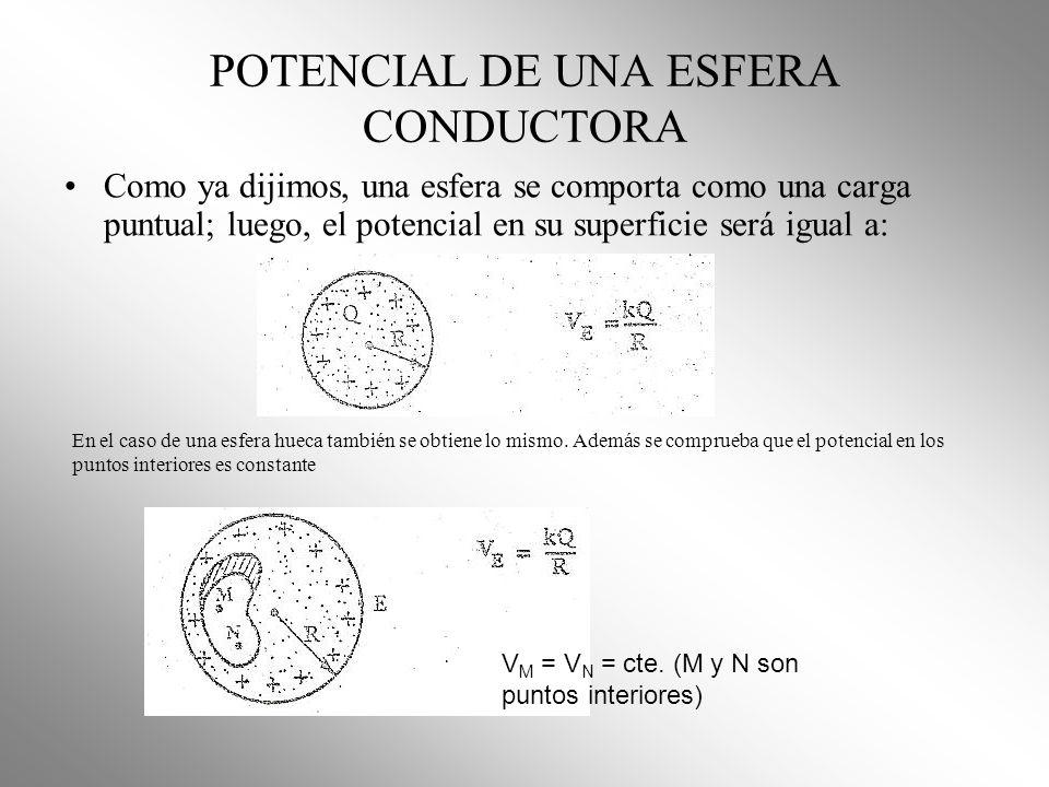 Concepto La Electrost Tica Es Parte De La F Sica Que Es