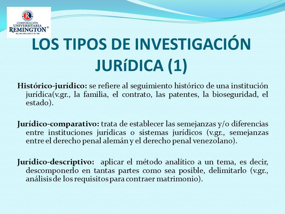 Semejanzas Del Matrimonio Romano Y El Venezolano : Seminario metodologÍa de la investigaciÓn ppt descargar
