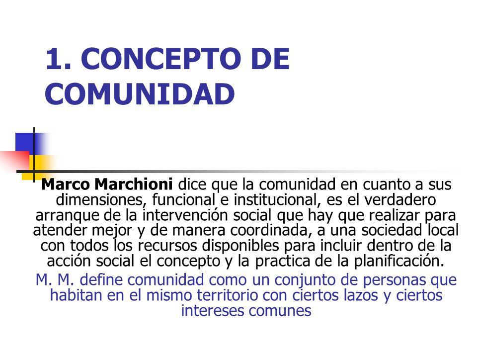 1 concepto de comunidad marco marchioni dice que la for Practica de oficina concepto