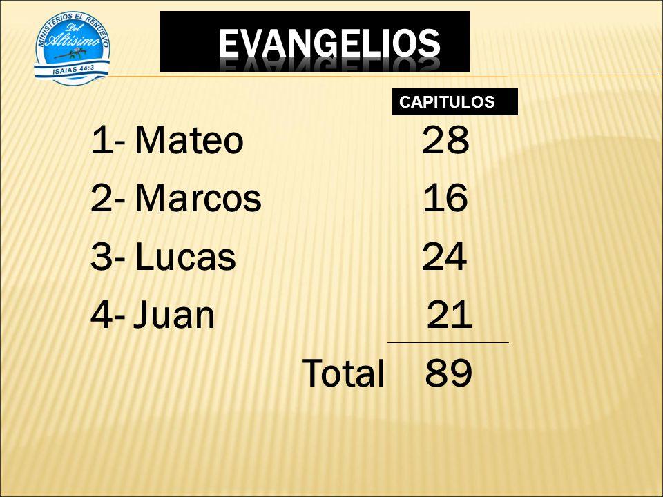 1- Mateo 28 2- Marcos 16 3- Lucas 24 4- Juan 21 Total 89