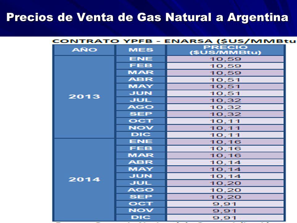 El mercado del petr leo y ppt descargar - Precios de termos de gas ...