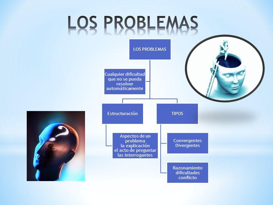 LOS PROBLEMAS LOS PROBLEMAS Estructuración