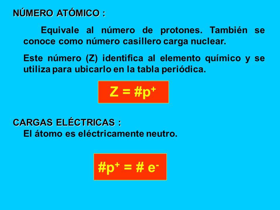 5 z - Tabla Periodica Numero Z