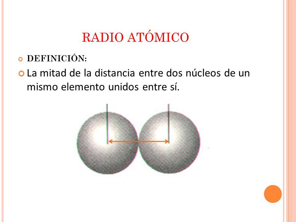 Tabla peridica de los elementos qumicos ppt video online descargar 16 radio atmico definicin la mitad de la distancia entre dos ncleos de un mismo elemento unidos entre s urtaz Choice Image