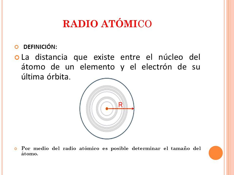 Tabla peridica de los elementos qumicos ppt video online descargar 17 radio urtaz Choice Image