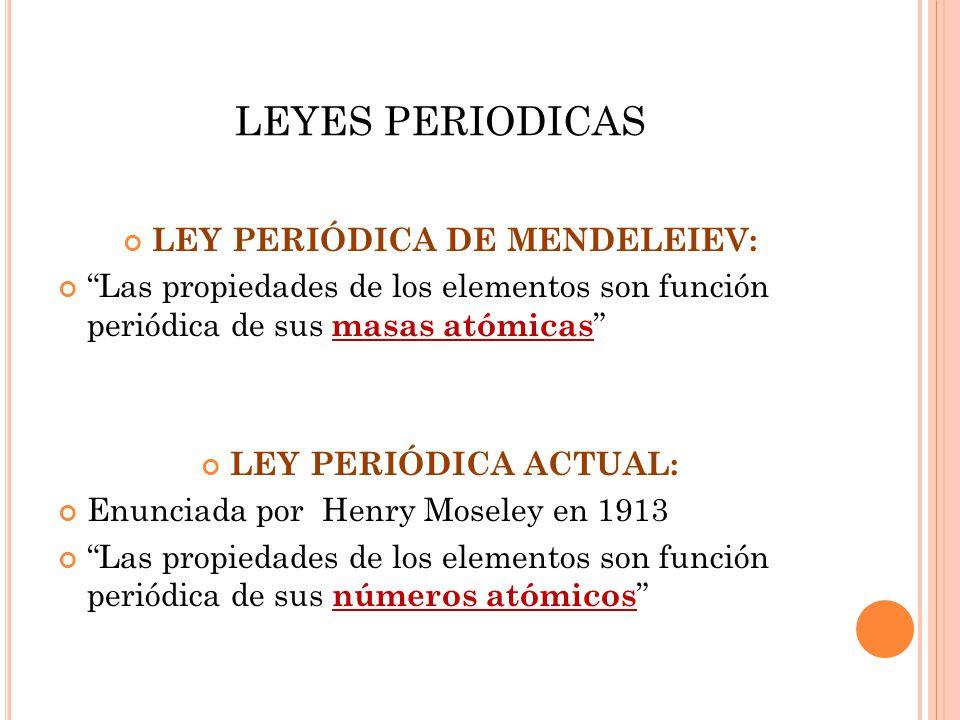 Tabla peridica de los elementos qumicos ppt video online descargar ley peridica de mendeleiev urtaz Choice Image