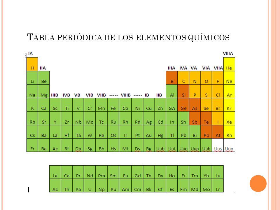 Tabla peridica de los elementos qumicos ppt video online descargar 20 tabla peridica de los elementos qumicos urtaz Choice Image