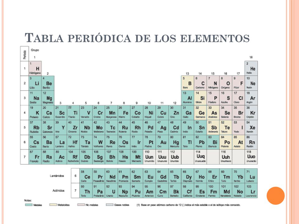 Tabla peridica de los elementos qumicos ppt video online descargar 3 tabla peridica de los elementos urtaz Images