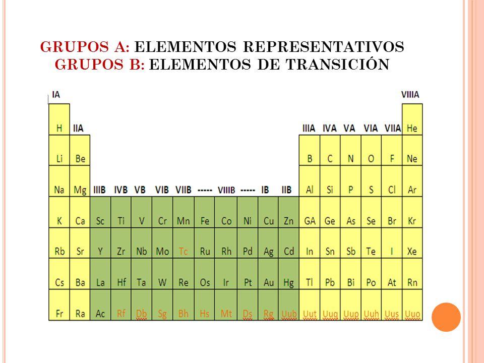 7 grupos a elementos representativos grupos b elementos de transicin - Elementos Representativos Tabla Periodica Definicion