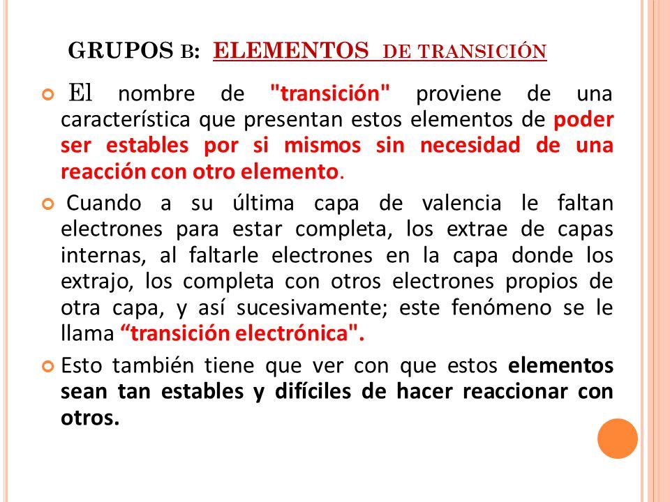 Tabla peridica de los elementos qumicos ppt video online descargar grupos b elementos de transicin urtaz Images