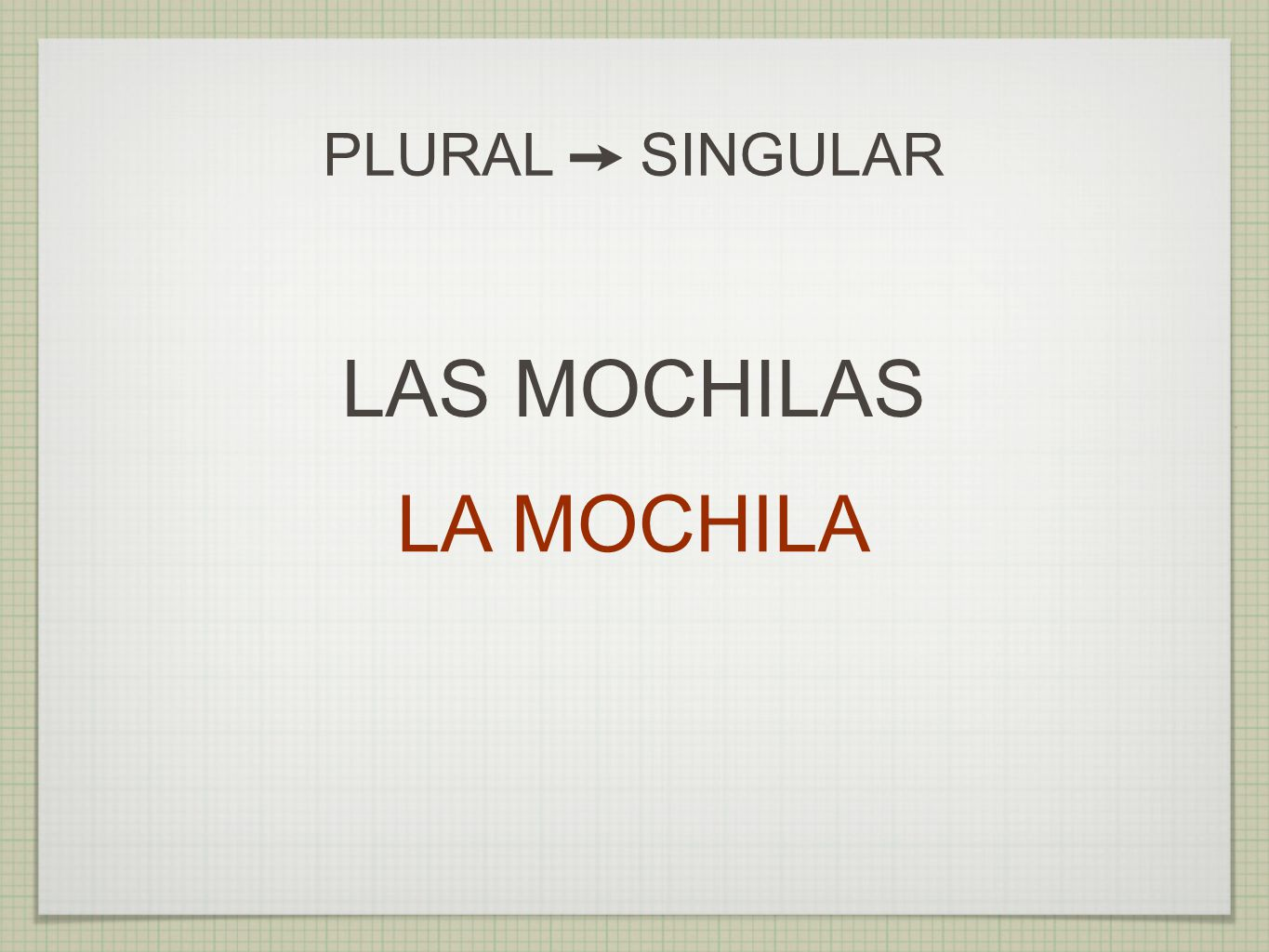 Spanish 2 Objetivo: Students will pluralize nouns and articles in ...