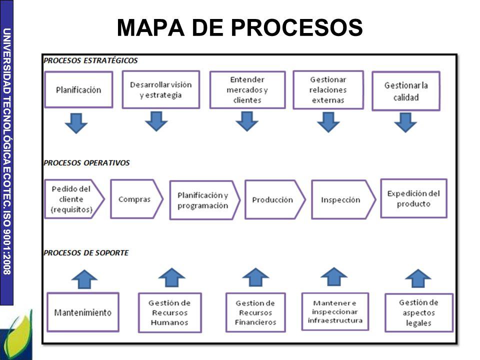 Proyecto de mejoras bajo un sistema de calidad for Mapa de procesos de un restaurante