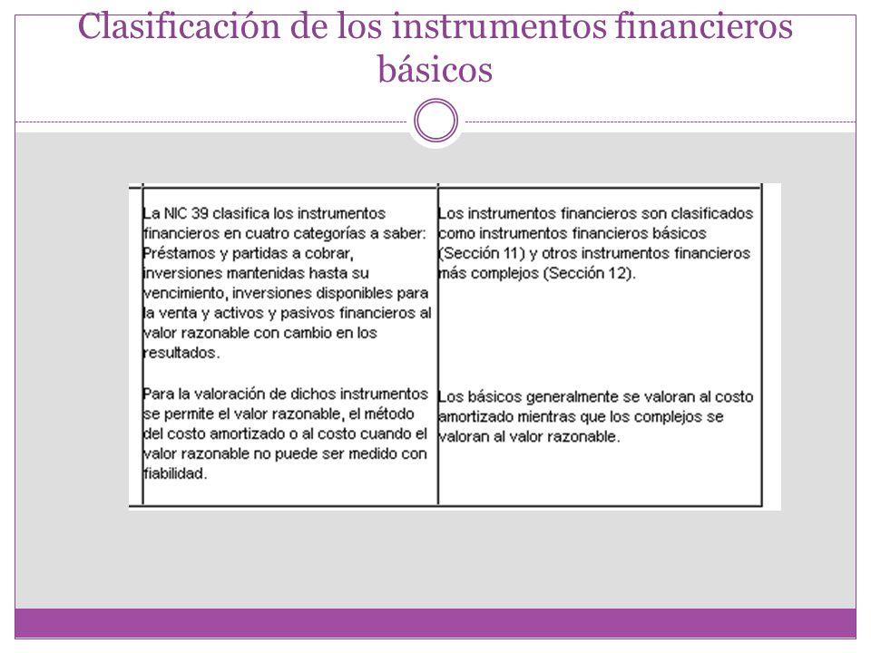 Clasificación de los instrumentos financieros básicos