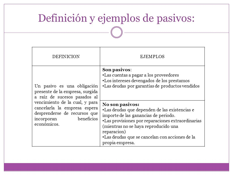 Definición y ejemplos de pasivos: