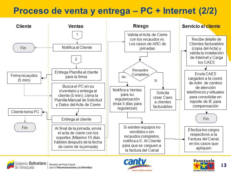 Proceso de venta y entrega – PC + Internet (2/2)