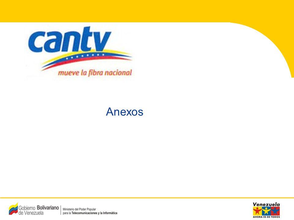Anexos 1