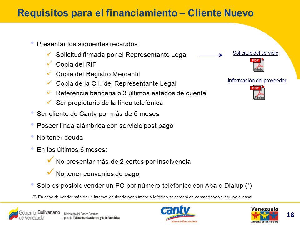 Requisitos para el financiamiento – Cliente Nuevo