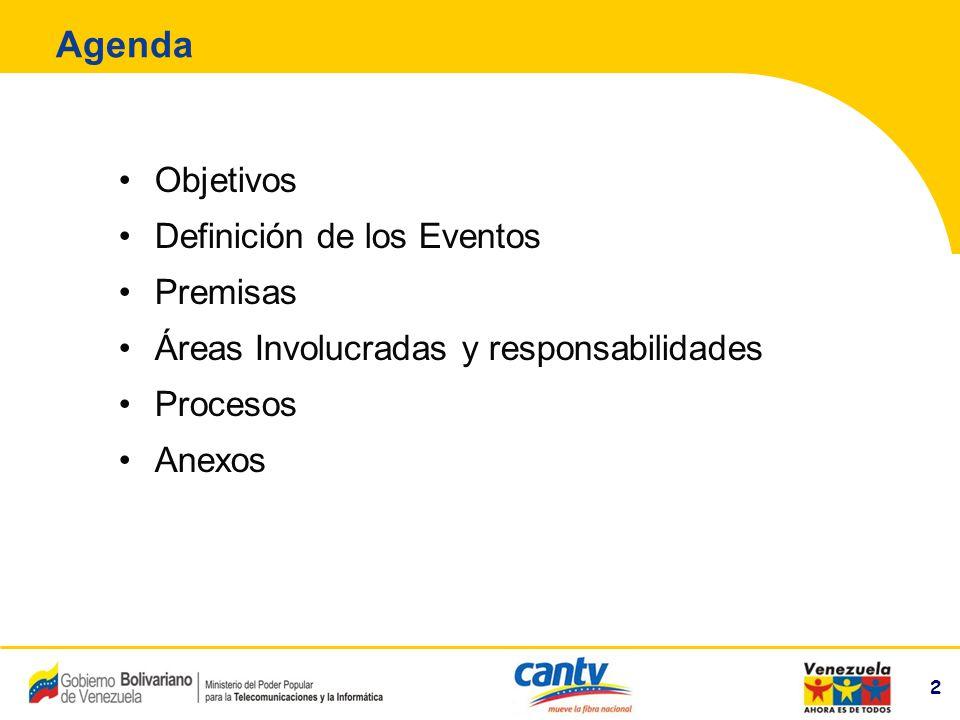 Agenda Objetivos Definición de los Eventos Premisas
