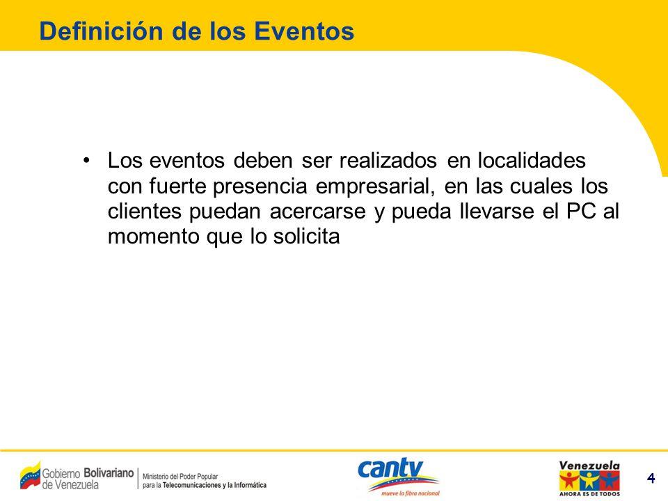 Definición de los Eventos