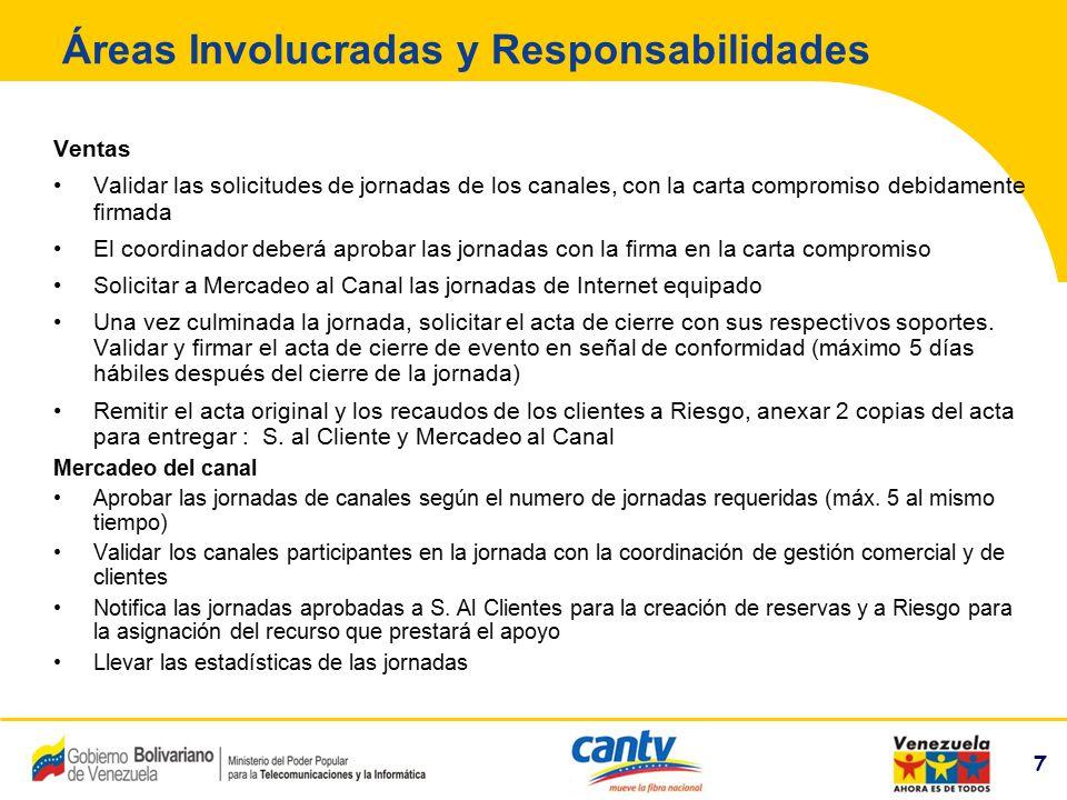 Áreas Involucradas y Responsabilidades