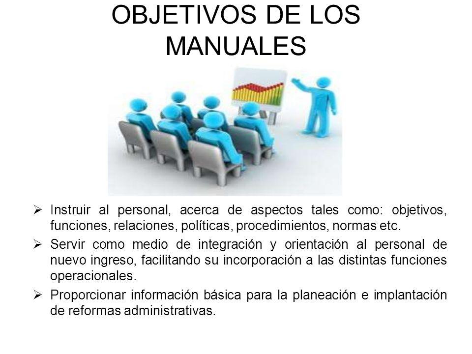MANUAL DE BIENVENIDA Y MANUAL DE CONTENIDO MULTIPLE