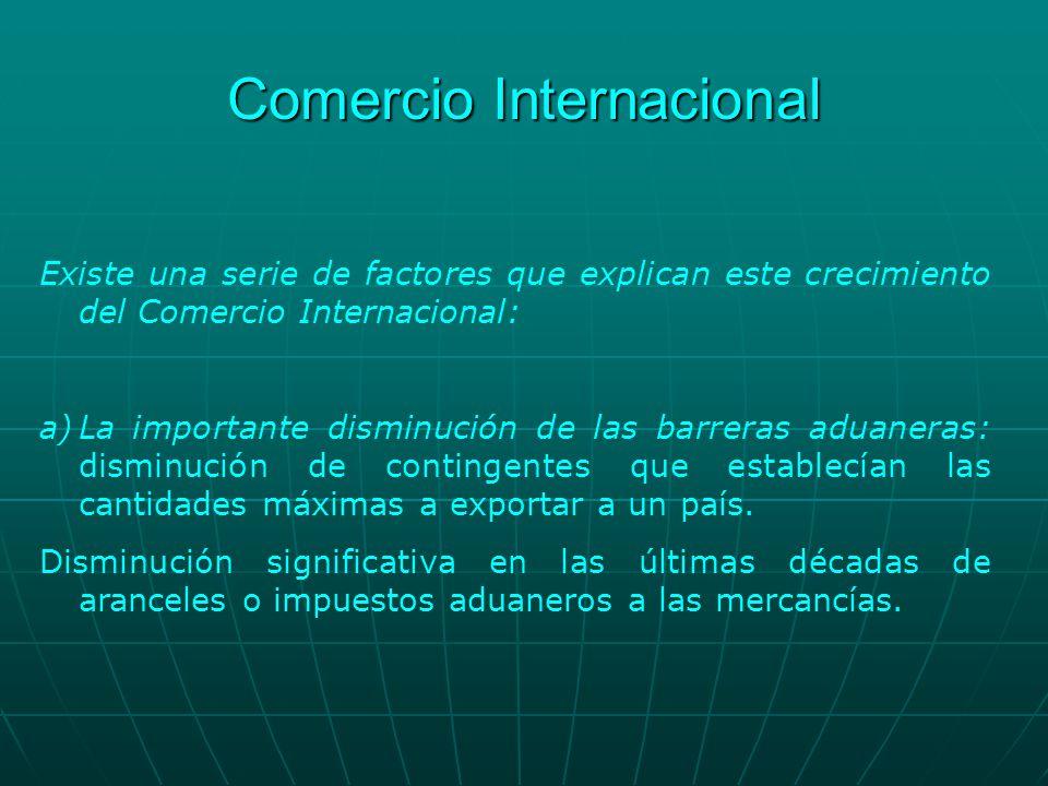 Introducci N Al Comercio Internacional Ppt Descargar
