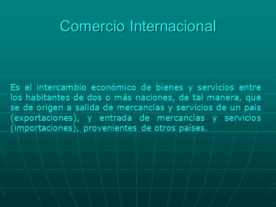 Introducci n al comercio internacional ppt descargar for Comercio exterior que es