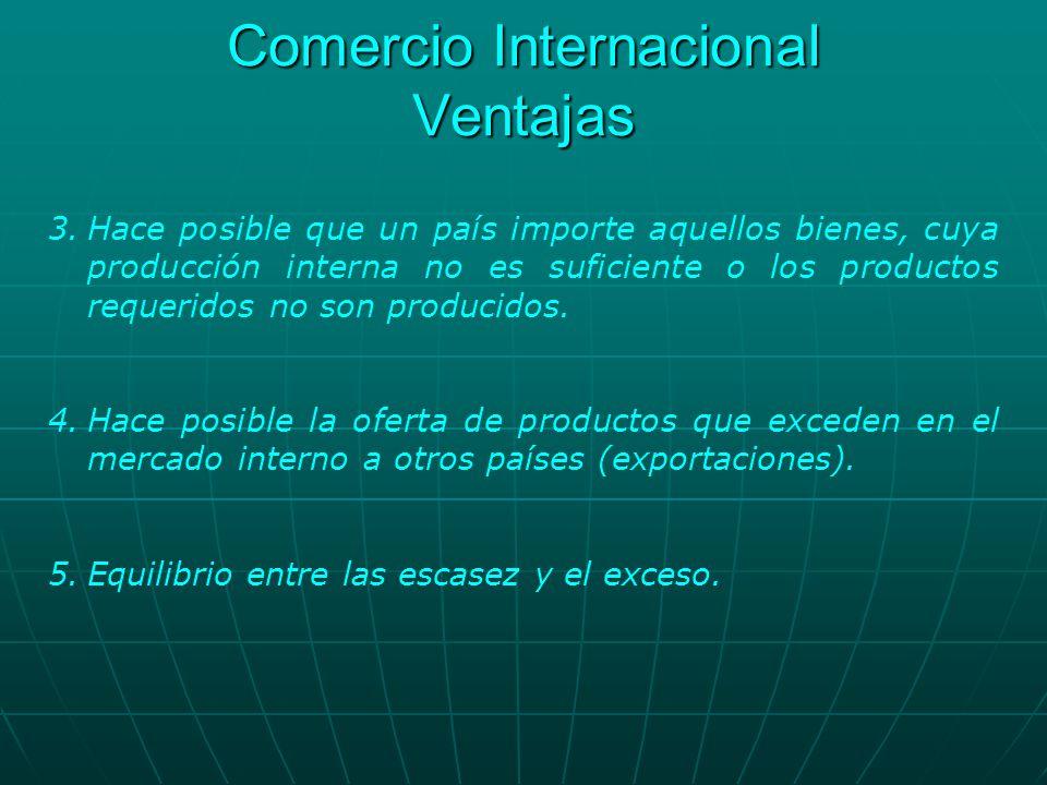 Comercio Internacional Ventajas