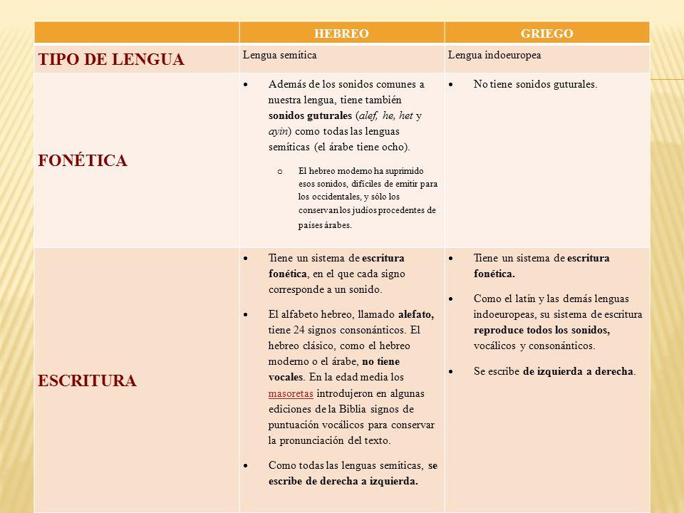 Las versiones antiguas de la biblia ppt descargar - Frases en griego clasico ...