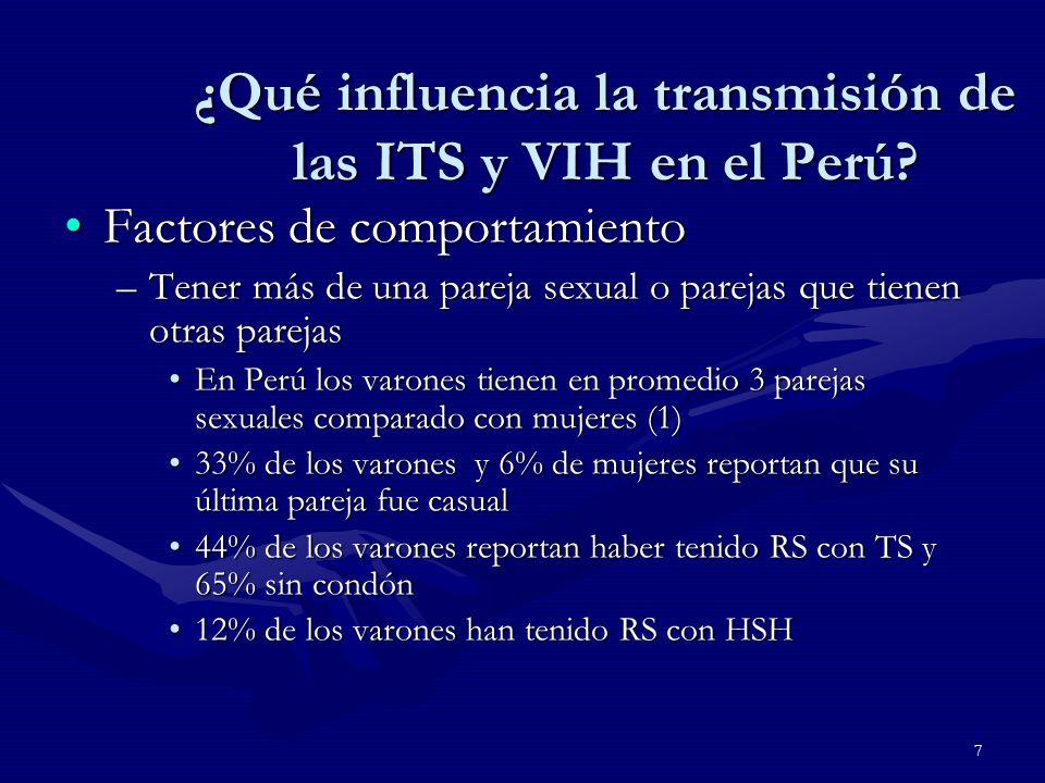 ¿Qué influencia la transmisión de las ITS y VIH en el Perú