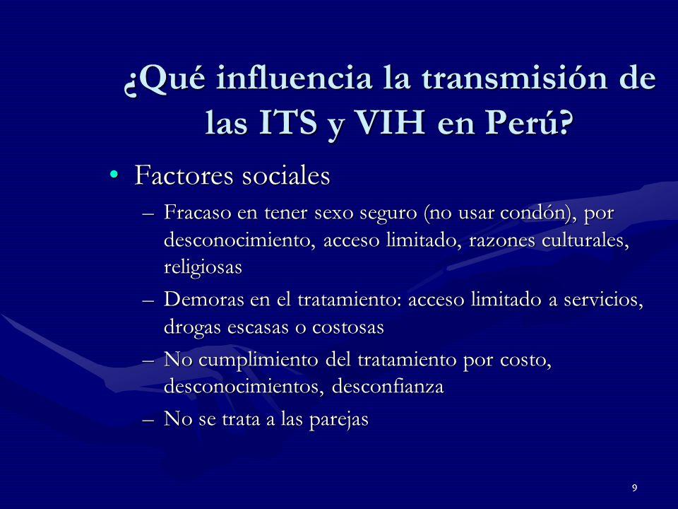¿Qué influencia la transmisión de las ITS y VIH en Perú