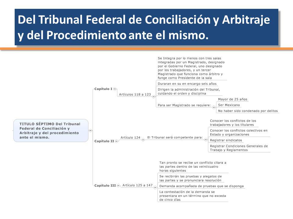 TRIBUNAL FEDRAL DE CONCILIACION Y ARBITRAJE - YouTube
