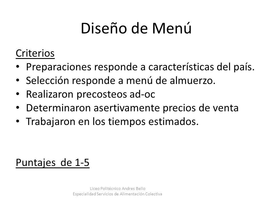 Único Los Precios Del Menú Cocina Del País Bosquejo - Ideas de ...