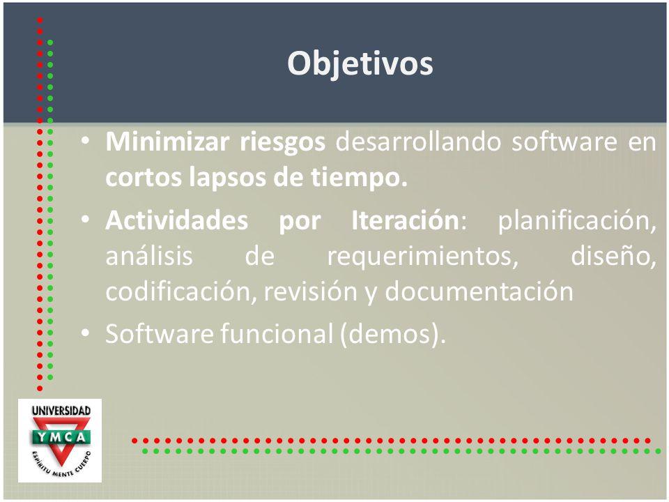 Objetivos Minimizar riesgos desarrollando software en cortos lapsos de tiempo.